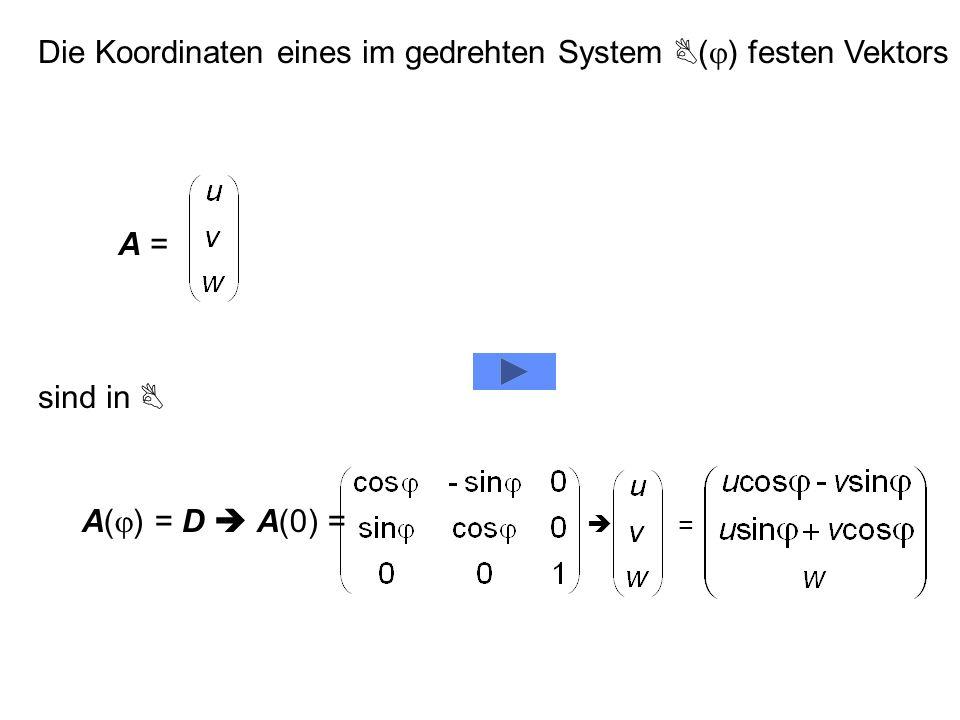 13.1 Drehungen entgegen dem Uhrzeigersinn um den Winkel um Z 0 = W 0 ( ) = { U 0, V 0, W 0 } = { X 0, Y 0, Z 0 } = (0) U 0 (0) = X 0 U 0 ( ) = V 0 ( )