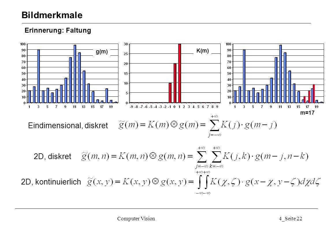 Computer Vision4_Seite 22 Erinnerung: Faltung Bildmerkmale g(m) K(m) m=17 Eindimensional, diskret 2D, diskret 2D, kontinuierlich
