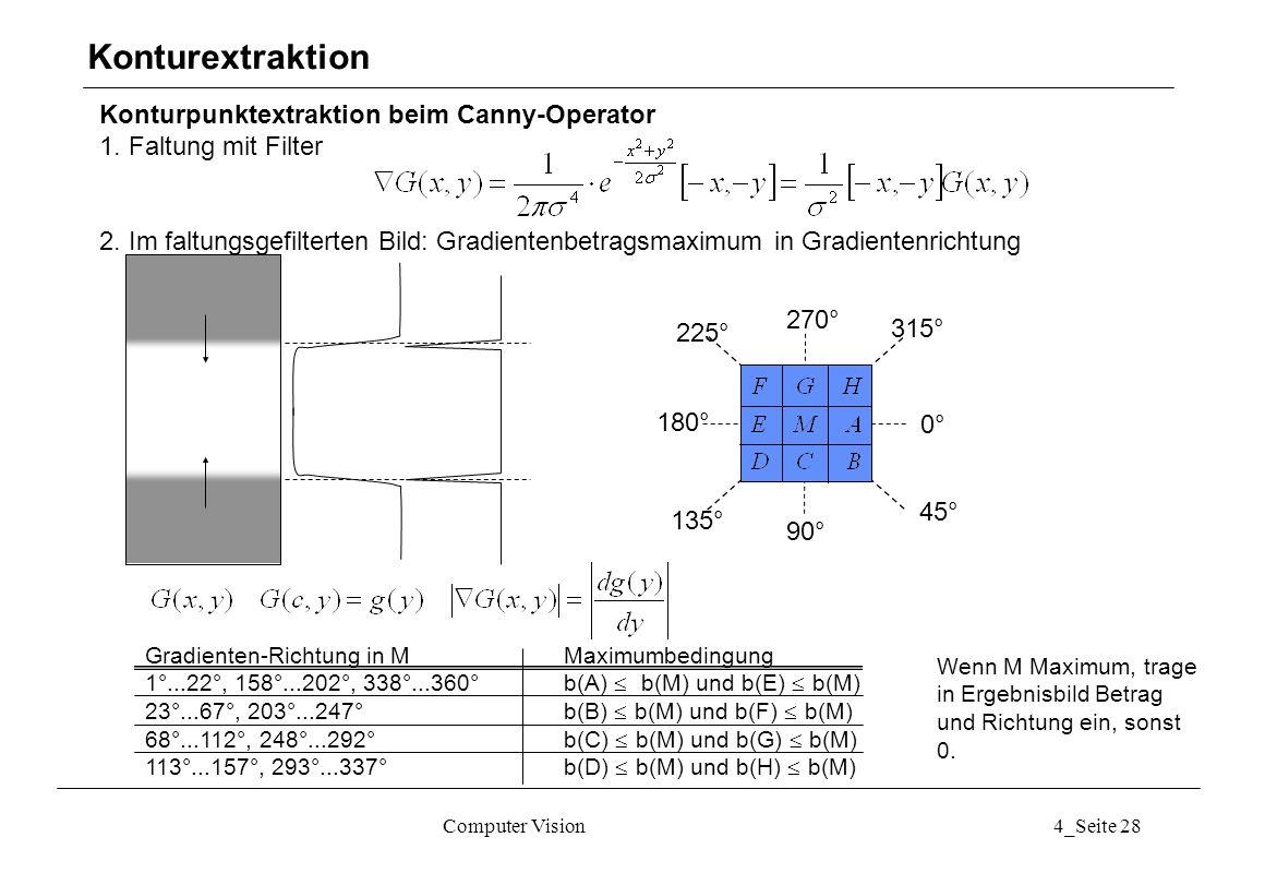 Computer Vision4_Seite 28 Konturpunktextraktion beim Canny-Operator 1. Faltung mit Filter 2. Im faltungsgefilterten Bild: Gradientenbetragsmaximum in