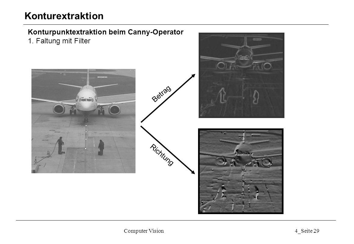 Computer Vision4_Seite 29 Konturpunktextraktion beim Canny-Operator 1. Faltung mit Filter Konturextraktion Betrag Richtung