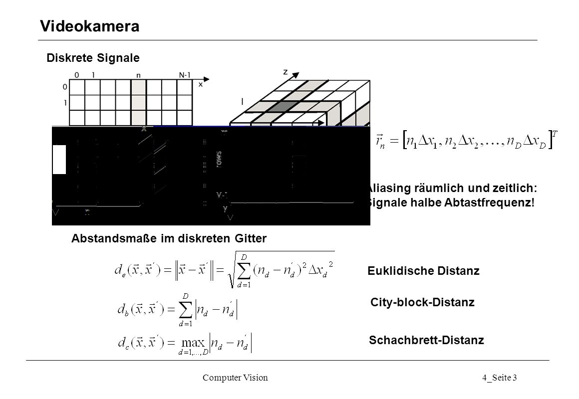 Computer Vision4_Seite 3 Diskrete Signale Videokamera Abstandsmaße im diskreten Gitter Euklidische Distanz City-block-Distanz Schachbrett-Distanz Alia