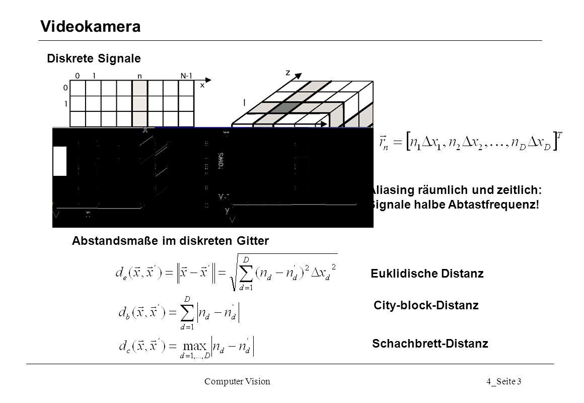 Computer Vision4_Seite 74 Bildfolgen: Bewegungsschätzung Optischer Fluss Berechnungsvorschrift Merkmale aus Bildfolgen