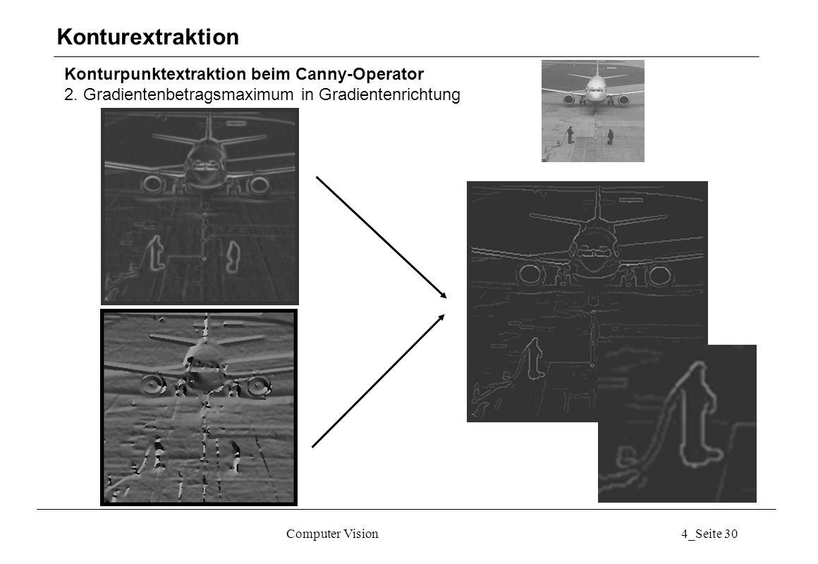 Computer Vision4_Seite 30 Konturpunktextraktion beim Canny-Operator 2. Gradientenbetragsmaximum in Gradientenrichtung Konturextraktion