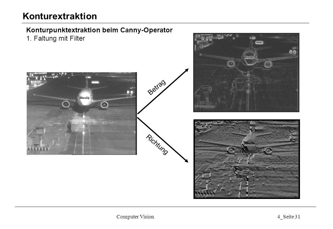 Computer Vision4_Seite 31 Konturpunktextraktion beim Canny-Operator 1. Faltung mit Filter Betrag Richtung Konturextraktion