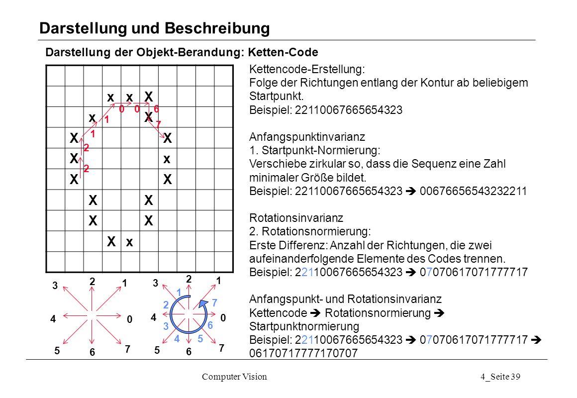 Computer Vision4_Seite 39 Darstellung der Objekt-Berandung: Ketten-Code Darstellung und Beschreibung xxX xX XX Xx XX XX XX Xx 2 2 1 1 006 7 Kettencode