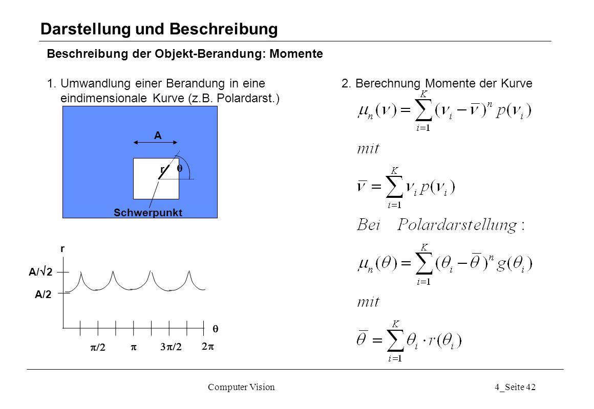 Computer Vision4_Seite 42 Beschreibung der Objekt-Berandung: Momente 1. Umwandlung einer Berandung in eine 2. Berechnung Momente der Kurve eindimensio