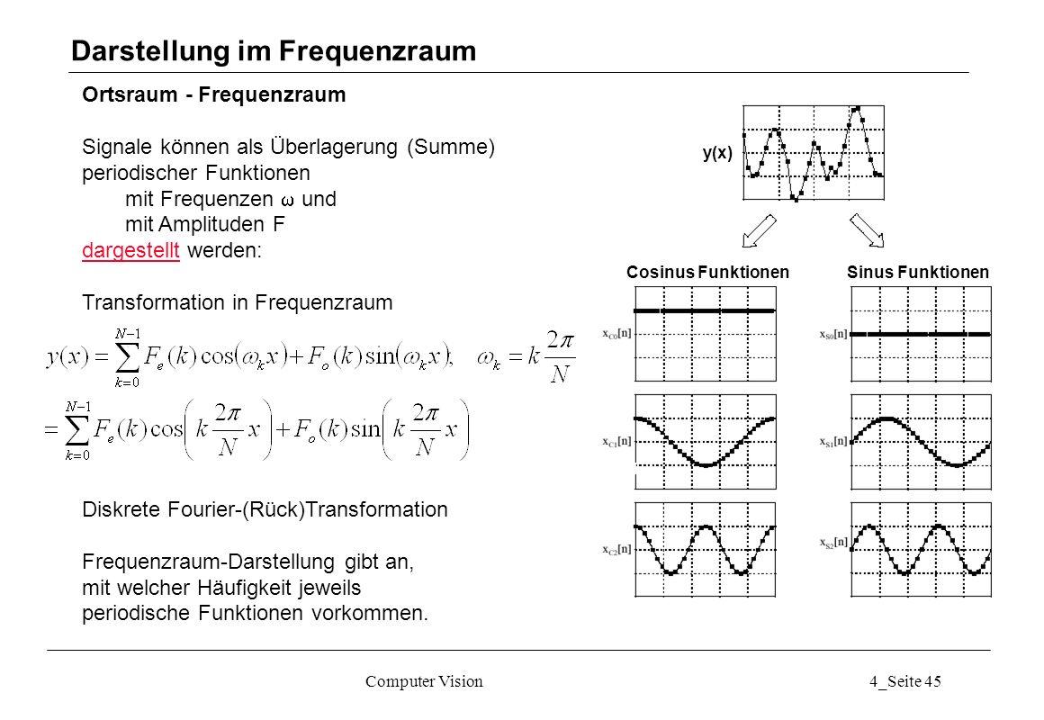 Computer Vision4_Seite 45 Ortsraum - Frequenzraum Signale können als Überlagerung (Summe) periodischer Funktionen mit Frequenzen und mit Amplituden F
