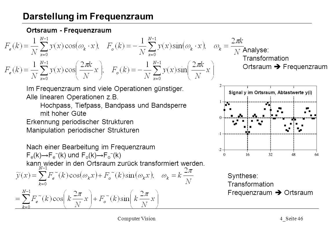Computer Vision4_Seite 46 Ortsraum - Frequenzraum Im Frequenzraum sind viele Operationen günstiger. Alle linearen Operationen z.B. Hochpass, Tiefpass,