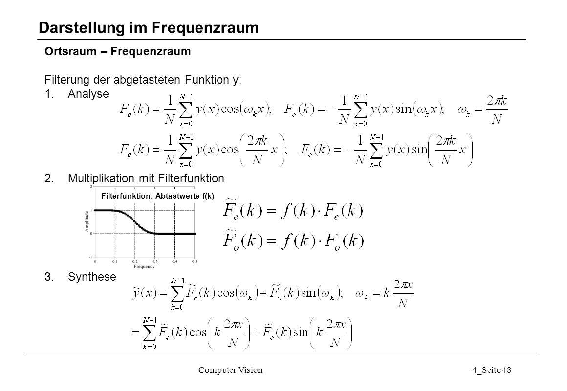Computer Vision4_Seite 48 Ortsraum – Frequenzraum Filterung der abgetasteten Funktion y: 1.Analyse 2.Multiplikation mit Filterfunktion 3.Synthese Dars