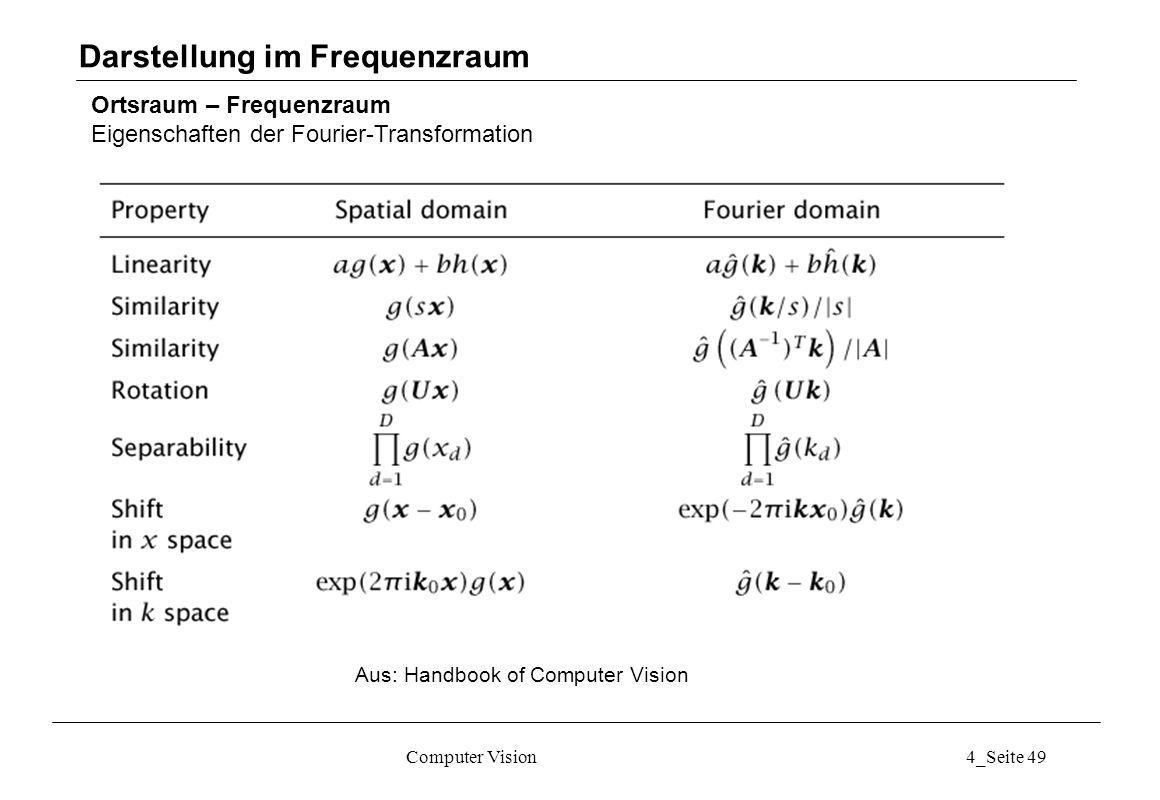 Computer Vision4_Seite 49 Ortsraum – Frequenzraum Eigenschaften der Fourier-Transformation Darstellung im Frequenzraum Aus: Handbook of Computer Visio