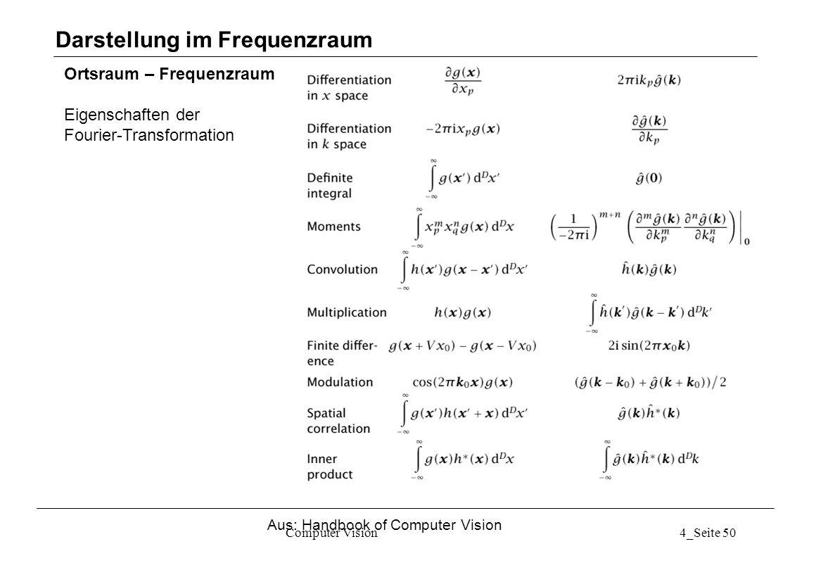 Computer Vision4_Seite 50 Ortsraum – Frequenzraum Eigenschaften der Fourier-Transformation Darstellung im Frequenzraum Aus: Handbook of Computer Visio