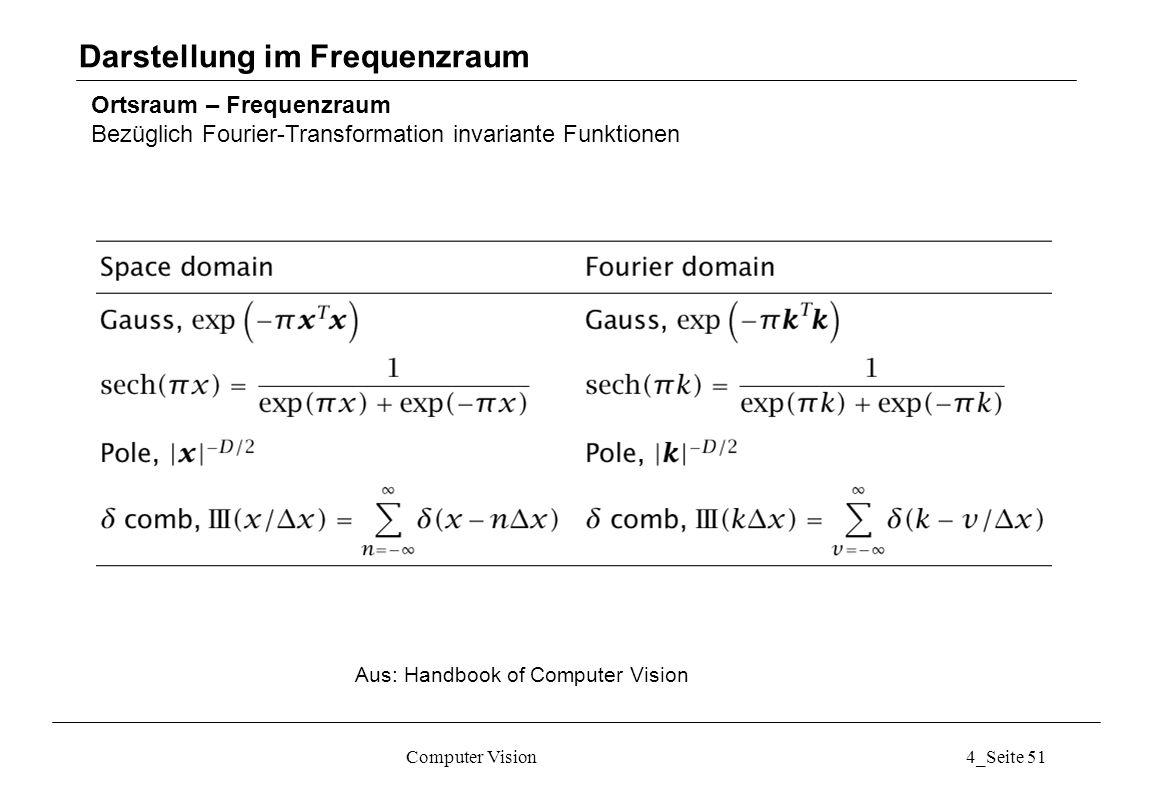 Computer Vision4_Seite 51 Ortsraum – Frequenzraum Bezüglich Fourier-Transformation invariante Funktionen Darstellung im Frequenzraum Aus: Handbook of