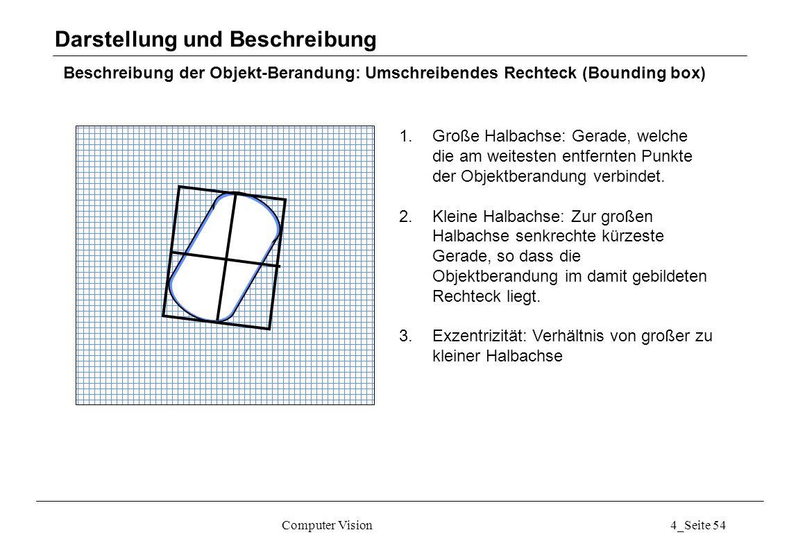 Computer Vision4_Seite 54 Beschreibung der Objekt-Berandung: Umschreibendes Rechteck (Bounding box) Darstellung und Beschreibung 1.Große Halbachse: Ge