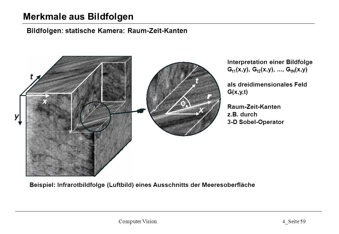 Computer Vision4_Seite 59 Bildfolgen: statische Kamera: Raum-Zeit-Kanten Merkmale aus Bildfolgen Interpretation einer Bildfolge G t1 (x,y), G t2 (x,y)