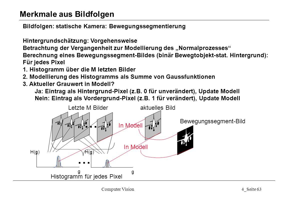Computer Vision4_Seite 63 Bildfolgen: statische Kamera: Bewegungssegmentierung Hintergrundschätzung: Vorgehensweise Betrachtung der Vergangenheit zur