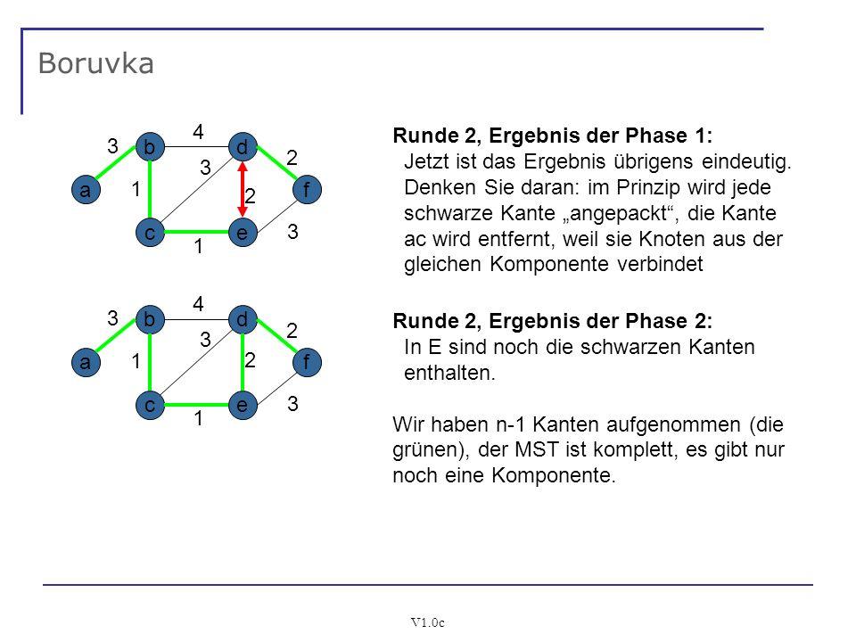 V1.0c Boruvka b c d e af 3 1 4 3 2 1 2 3 Runde 2, Ergebnis der Phase 1: Jetzt ist das Ergebnis übrigens eindeutig. Denken Sie daran: im Prinzip wird j