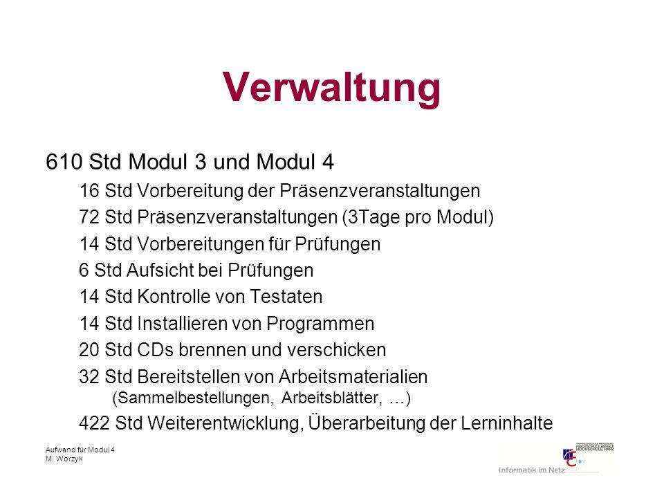 Aufwand für Modul 4 M. Worzyk Verwaltung 610 Std Modul 3 und Modul 4 16 Std Vorbereitung der Präsenzveranstaltungen 72 Std Präsenzveranstaltungen (3Ta