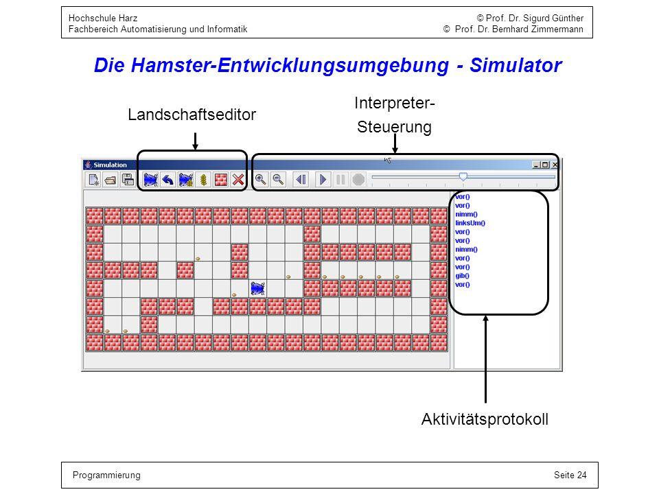 ProgrammierungSeite 24 Hochschule Harz © Prof. Dr. Sigurd Günther Fachbereich Automatisierung und Informatik © Prof. Dr. Bernhard Zimmermann Die Hamst