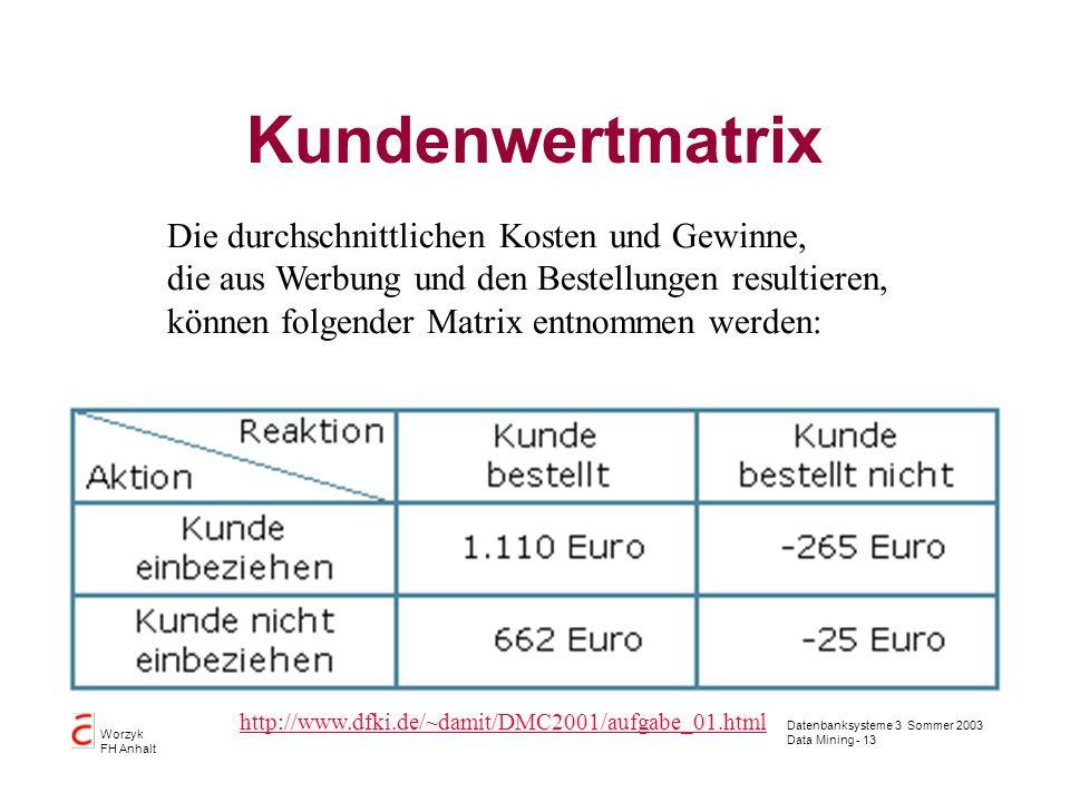 Datenbanksysteme 3 Sommer 2003 Data Mining - 13 Worzyk FH Anhalt Kundenwertmatrix Die durchschnittlichen Kosten und Gewinne, die aus Werbung und den B