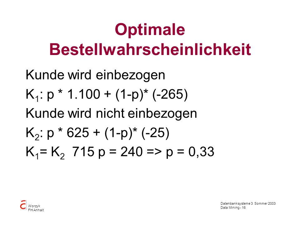 Datenbanksysteme 3 Sommer 2003 Data Mining - 16 Worzyk FH Anhalt Optimale Bestellwahrscheinlichkeit Kunde wird einbezogen K 1 : p * 1.100 + (1-p)* (-2