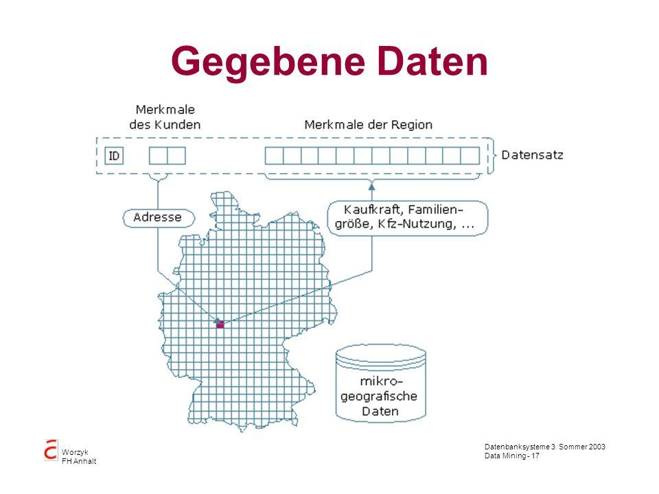 Datenbanksysteme 3 Sommer 2003 Data Mining - 17 Worzyk FH Anhalt Gegebene Daten