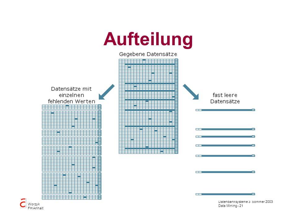 Datenbanksysteme 3 Sommer 2003 Data Mining - 21 Worzyk FH Anhalt Aufteilung