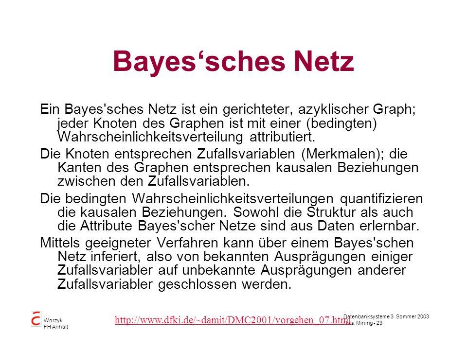Datenbanksysteme 3 Sommer 2003 Data Mining - 23 Worzyk FH Anhalt Bayessches Netz Ein Bayes'sches Netz ist ein gerichteter, azyklischer Graph; jeder Kn