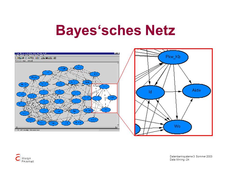 Datenbanksysteme 3 Sommer 2003 Data Mining - 24 Worzyk FH Anhalt Bayessches Netz