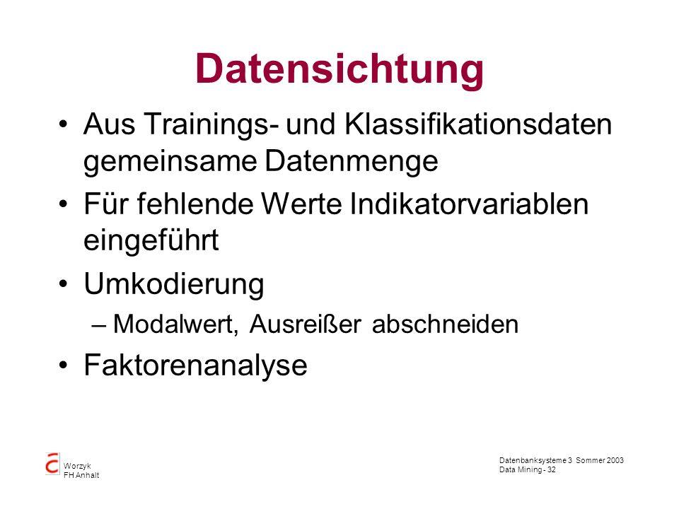 Datenbanksysteme 3 Sommer 2003 Data Mining - 32 Worzyk FH Anhalt Datensichtung Aus Trainings- und Klassifikationsdaten gemeinsame Datenmenge Für fehle