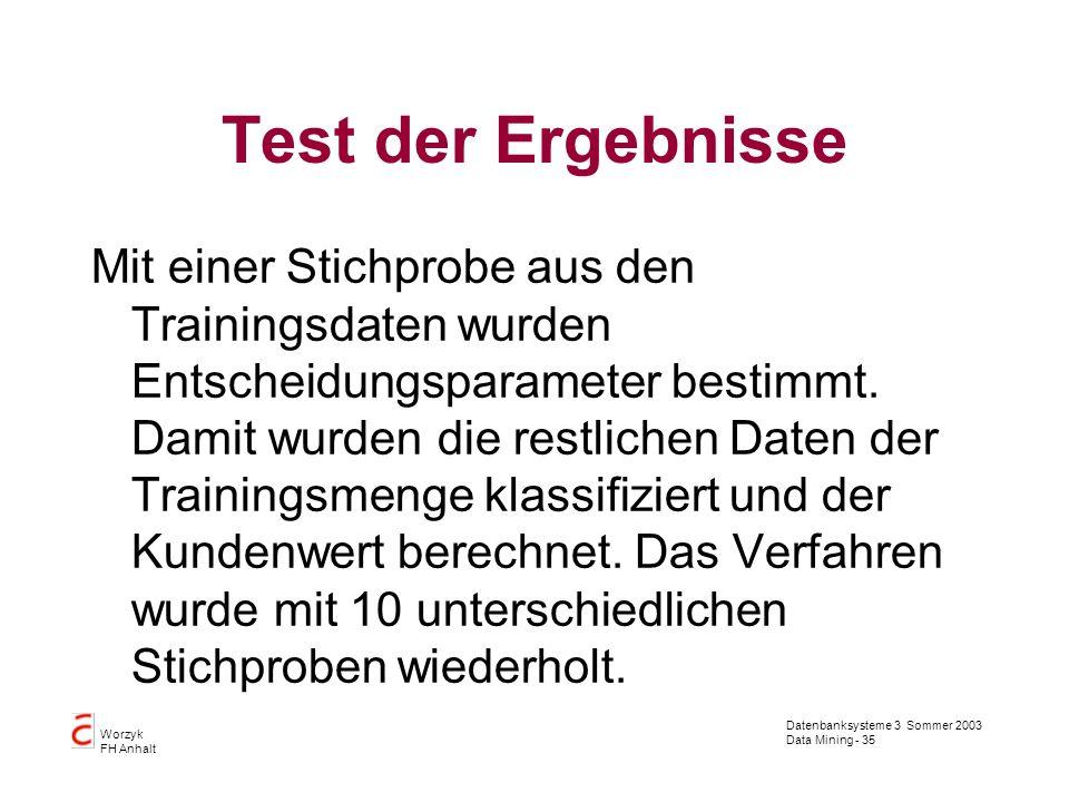 Datenbanksysteme 3 Sommer 2003 Data Mining - 35 Worzyk FH Anhalt Test der Ergebnisse Mit einer Stichprobe aus den Trainingsdaten wurden Entscheidungsp
