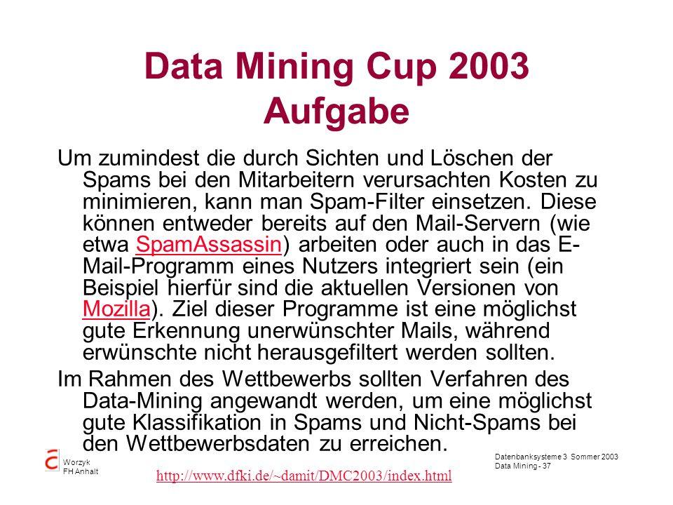 Datenbanksysteme 3 Sommer 2003 Data Mining - 37 Worzyk FH Anhalt Data Mining Cup 2003 Aufgabe Um zumindest die durch Sichten und Löschen der Spams bei