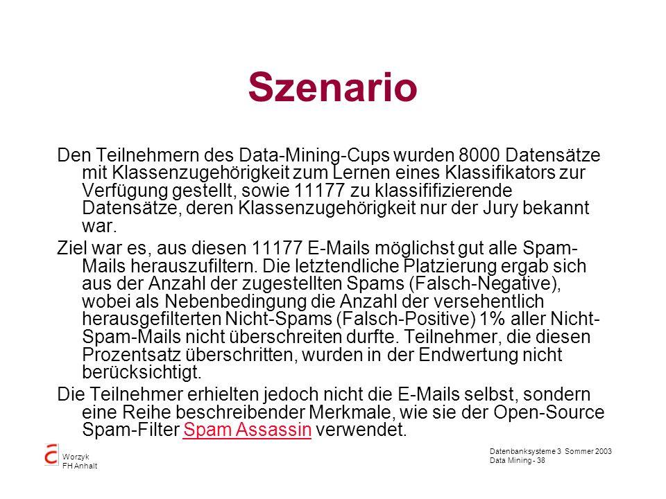 Datenbanksysteme 3 Sommer 2003 Data Mining - 38 Worzyk FH Anhalt Szenario Den Teilnehmern des Data-Mining-Cups wurden 8000 Datensätze mit Klassenzugeh
