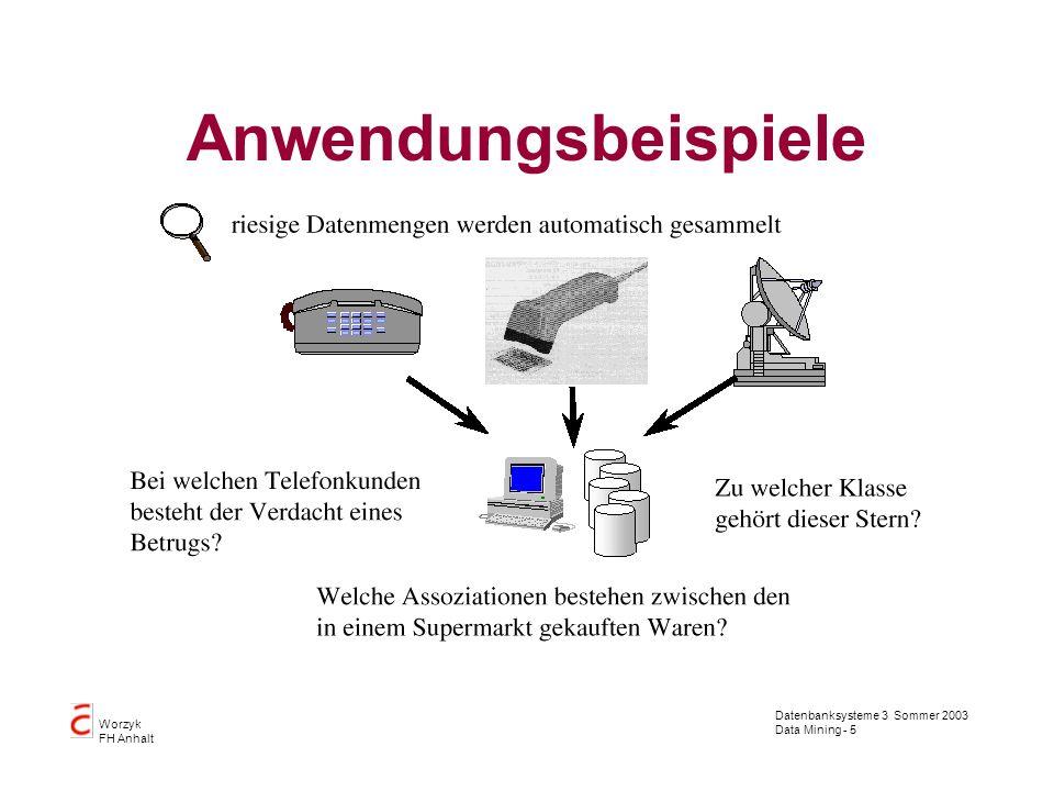 Datenbanksysteme 3 Sommer 2003 Data Mining - 16 Worzyk FH Anhalt Optimale Bestellwahrscheinlichkeit Kunde wird einbezogen K 1 : p * 1.100 + (1-p)* (-265) Kunde wird nicht einbezogen K 2 : p * 625 + (1-p)* (-25) K 1 = K 2 715 p = 240 => p = 0,33