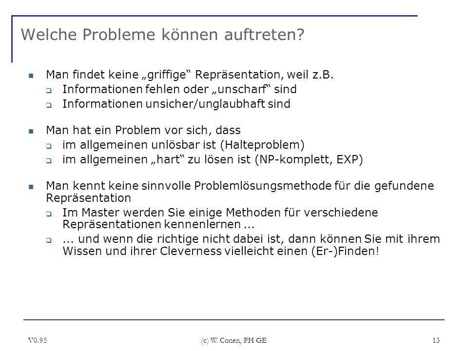 V0.95 (c) W. Conen, FH GE 13 Welche Probleme können auftreten? Man findet keine griffige Repräsentation, weil z.B. Informationen fehlen oder unscharf