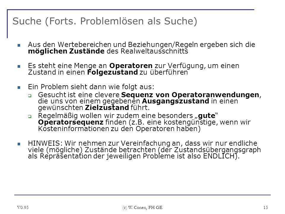 V0.95 (c) W. Conen, FH GE 15 Suche (Forts. Problemlösen als Suche) Aus den Wertebereichen und Beziehungen/Regeln ergeben sich die möglichen Zustände d