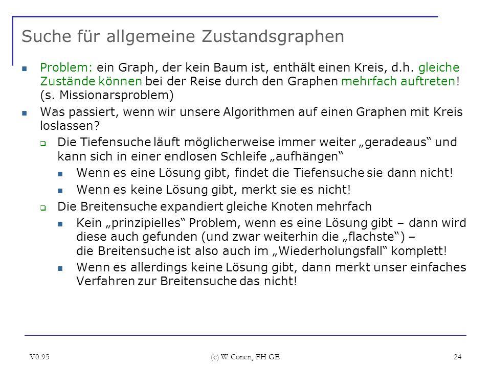 V0.95 (c) W. Conen, FH GE 24 Suche für allgemeine Zustandsgraphen Problem: ein Graph, der kein Baum ist, enthält einen Kreis, d.h. gleiche Zustände kö
