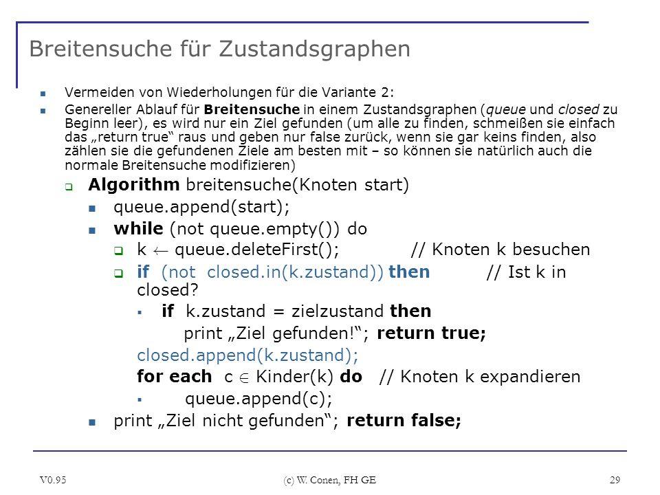 V0.95 (c) W. Conen, FH GE 29 Breitensuche für Zustandsgraphen Vermeiden von Wiederholungen für die Variante 2: Genereller Ablauf für Breitensuche in e