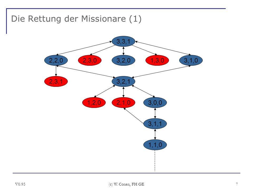 V0.95 (c) W. Conen, FH GE 7 Die Rettung der Missionare (1) 3,3,1 2,2,02,3,03,2,01,3,03,1,0 3,2,12,3,1 2,1,01,2,03,0,0 3,1,1 1,1,0