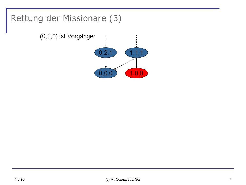 V0.95 (c) W. Conen, FH GE 9 Rettung der Missionare (3) 0,2,11,1,1 0,0,0 (0,1,0) ist Vorgänger 1,0,0