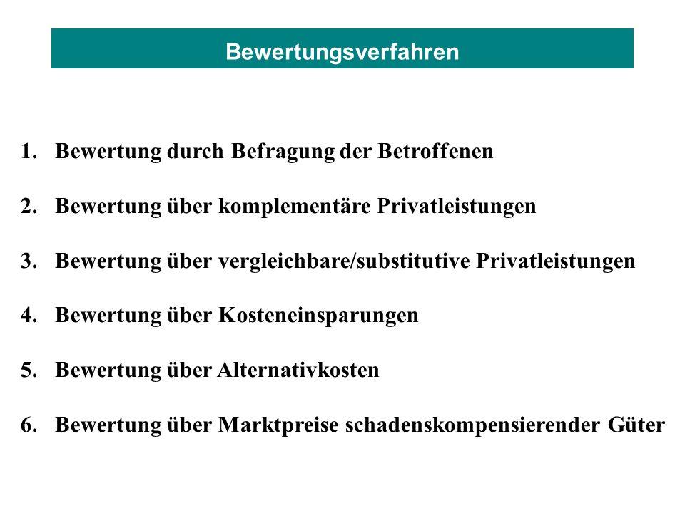 Bewertungsverfahren 1.Bewertung durch Befragung der Betroffenen 2.Bewertung über komplementäre Privatleistungen 3.Bewertung über vergleichbare/substit