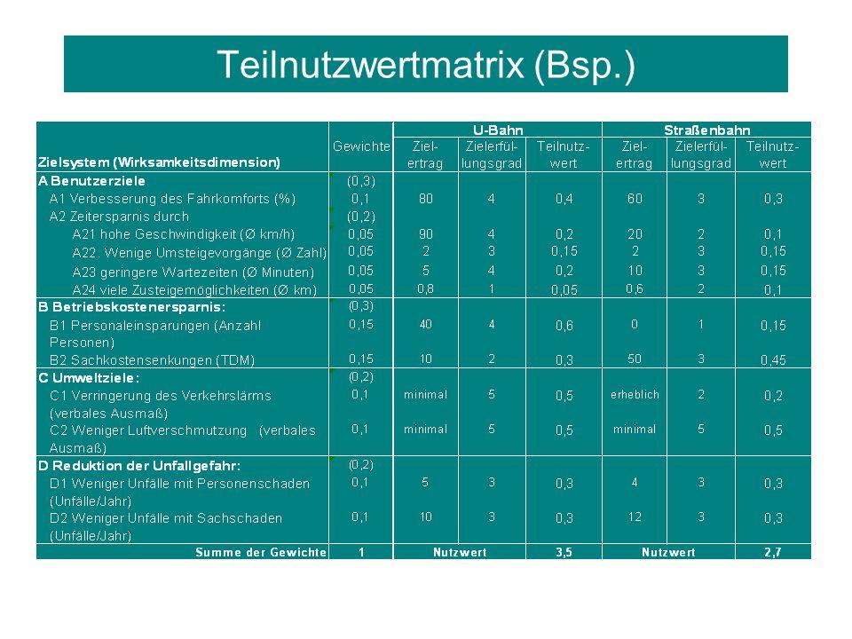 Teilnutzwertmatrix (Bsp.)