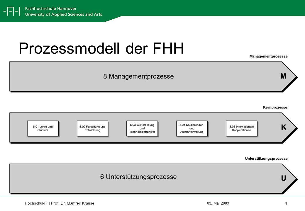 Hochschul-IT | Prof. Dr. Manfred Krause 1 05. Mai 2009 Prozessmodell der FHH