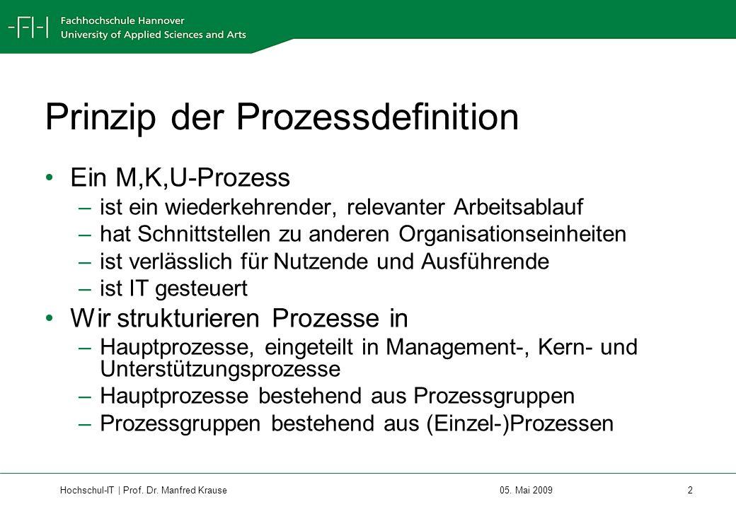 Hochschul-IT | Prof. Dr. Manfred Krause 2 05. Mai 2009 Prinzip der Prozessdefinition Ein M,K,U-Prozess –ist ein wiederkehrender, relevanter Arbeitsabl
