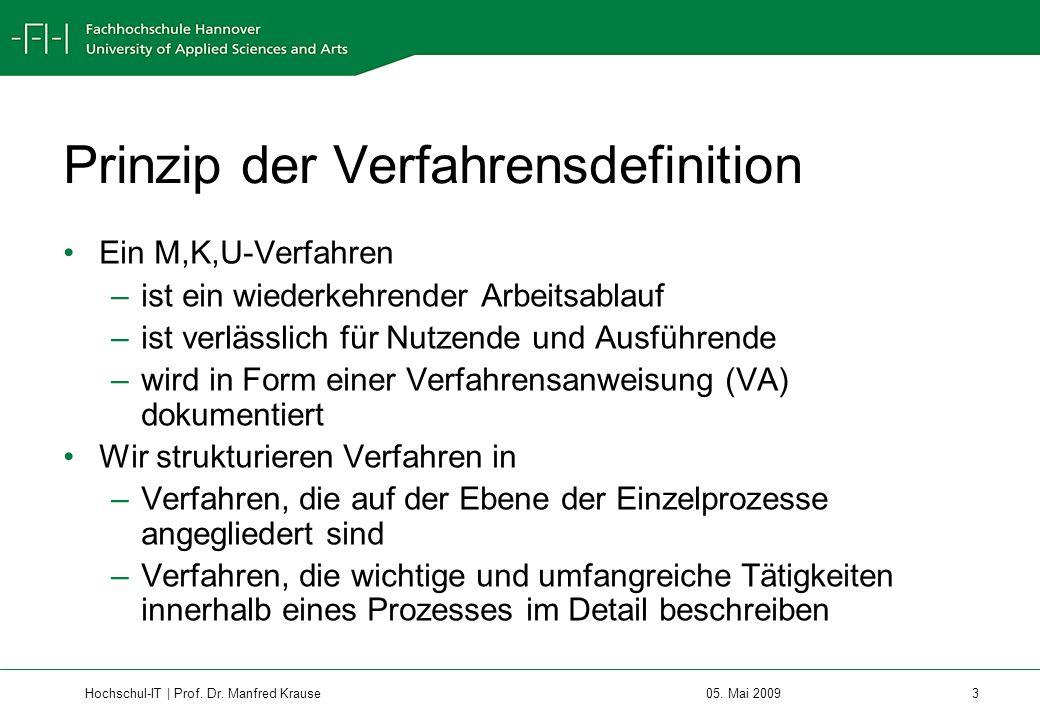 Hochschul-IT | Prof. Dr. Manfred Krause 3 05. Mai 2009 Prinzip der Verfahrensdefinition Ein M,K,U-Verfahren –ist ein wiederkehrender Arbeitsablauf –is