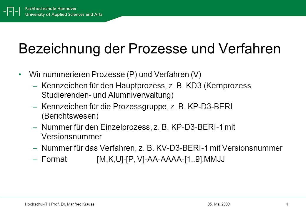 Hochschul-IT | Prof. Dr. Manfred Krause 4 05. Mai 2009 Bezeichnung der Prozesse und Verfahren Wir nummerieren Prozesse (P) und Verfahren (V) –Kennzeic