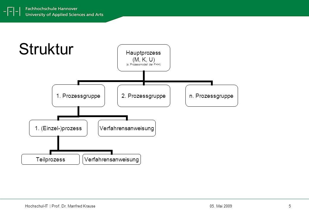 Hochschul-IT | Prof. Dr. Manfred Krause 5 05. Mai 2009 Struktur Hauptprozess (M, K, U) (s. Prozessmodell der FHH) 1. Prozessgruppe 1. (Einzel-)prozess