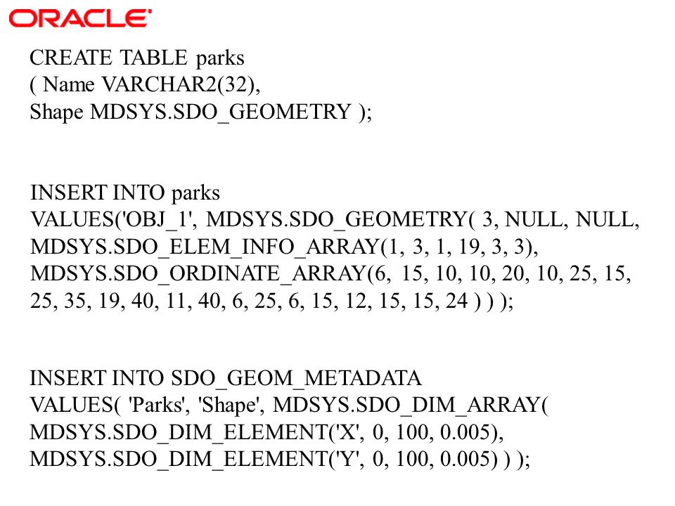 CREATE TABLE parks ( Name VARCHAR2(32), Shape MDSYS.SDO_GEOMETRY ); INSERT INTO parks VALUES('OBJ_1', MDSYS.SDO_GEOMETRY( 3, NULL, NULL, MDSYS.SDO_ELE