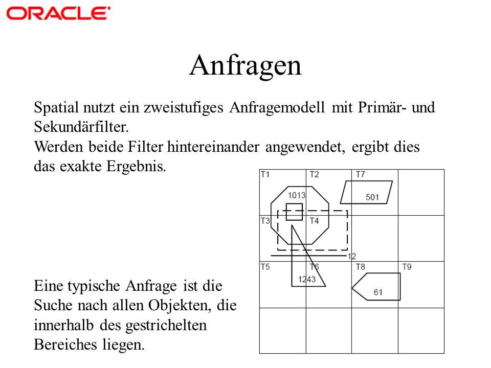 Anfragen Spatial nutzt ein zweistufiges Anfragemodell mit Primär- und Sekundärfilter. Werden beide Filter hintereinander angewendet, ergibt dies das e