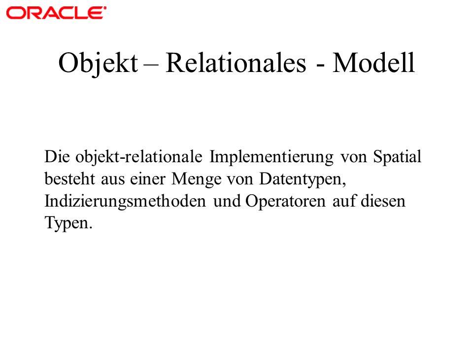 Objekt – Relationales - Modell Die objekt-relationale Implementierung von Spatial besteht aus einer Menge von Datentypen, Indizierungsmethoden und Ope