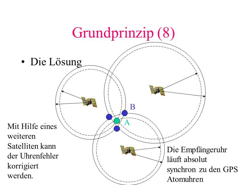 Grundprinzip (8) Die Lösung A B Mit Hilfe eines weiteren Satelliten kann der Uhrenfehler korrigiert werden. Die Empfängeruhr läuft absolut synchron zu